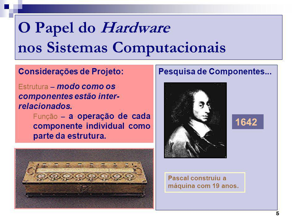 16 Características dos Componentes Modernos Memória de um computador subsistema - construída de vários componentes (vários tipos diferentes de memória) interligados e integrados, com o objetivo de armazenar e recuperar informações.
