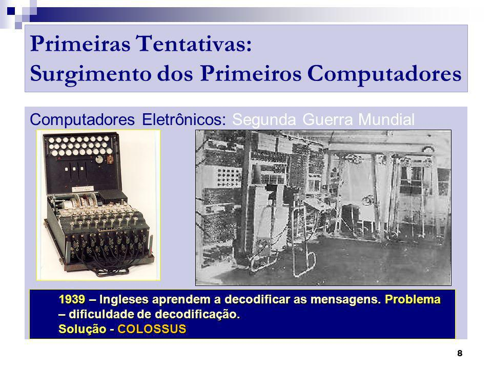 29 Exemplos de Componentes de Hardware Dispositivos de Barramento: Accelerated Graphics Port ( AGP )