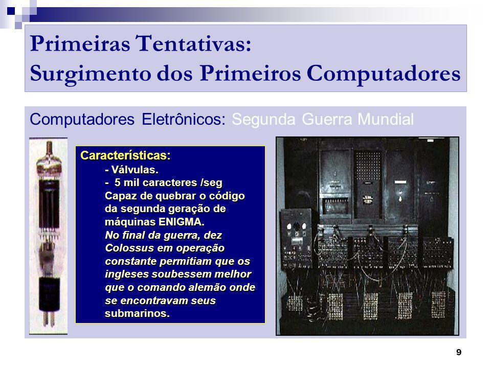 10 30 June 1945 – John von Neuman Primeiras Tentativas: Surgimento dos Primeiros Computadores Componentes básicos 1.Memória 2.Unidade Aritmética Lógica 3.Unidade de controle 4.Dispositivos de entrada/saída Mesma composição básica de um computador eletrônico digital