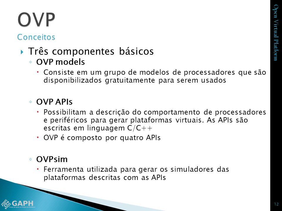 Open Virtual Platform Três componentes básicos OVP models Consiste em um grupo de modelos de processadores que são disponibilizados gratuitamente para