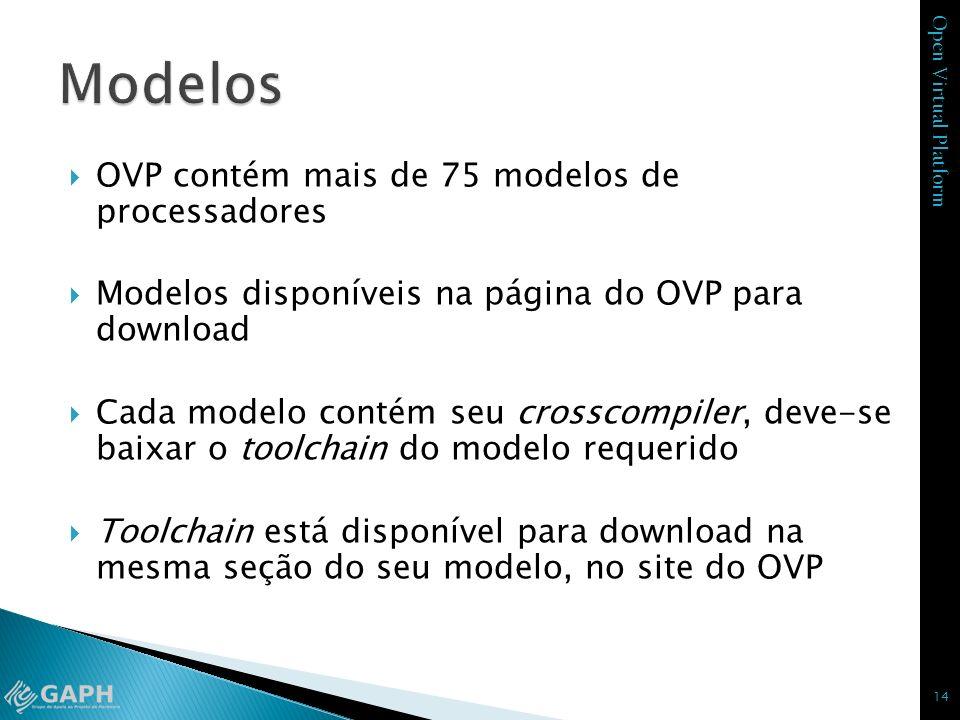 Open Virtual Platform OVP contém mais de 75 modelos de processadores Modelos disponíveis na página do OVP para download Cada modelo contém seu crossco