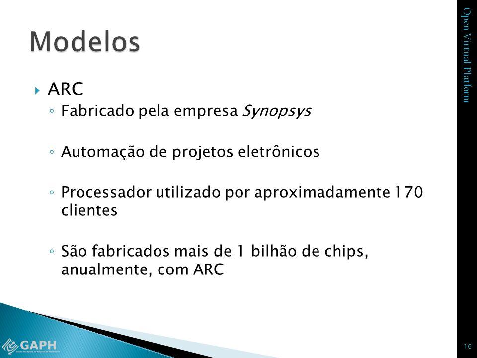 Open Virtual Platform ARC Fabricado pela empresa Synopsys Automação de projetos eletrônicos Processador utilizado por aproximadamente 170 clientes São