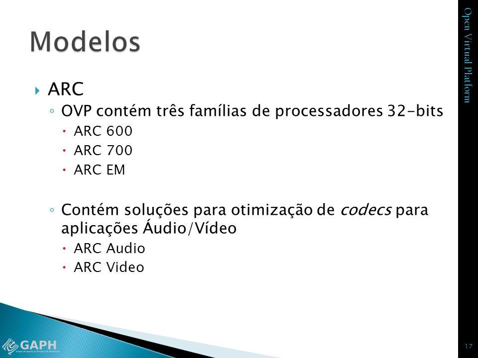 Open Virtual Platform ARC OVP contém três famílias de processadores 32-bits ARC 600 ARC 700 ARC EM Contém soluções para otimização de codecs para apli