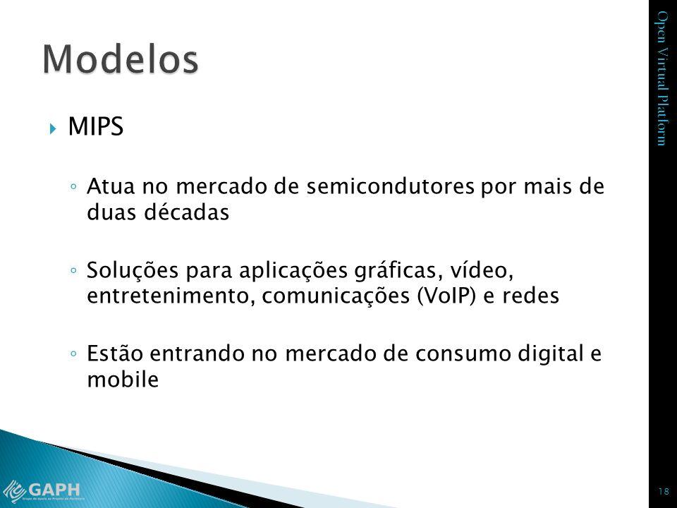 Open Virtual Platform MIPS Atua no mercado de semicondutores por mais de duas décadas Soluções para aplicações gráficas, vídeo, entretenimento, comuni