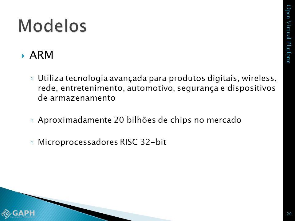 Open Virtual Platform ARM Utiliza tecnologia avançada para produtos digitais, wireless, rede, entretenimento, automotivo, segurança e dispositivos de