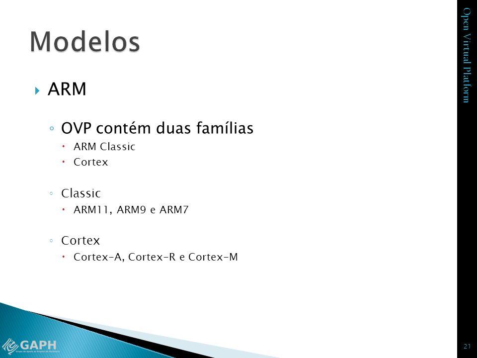 Open Virtual Platform ARM OVP contém duas famílias ARM Classic Cortex Classic ARM11, ARM9 e ARM7 Cortex Cortex-A, Cortex-R e Cortex-M 21