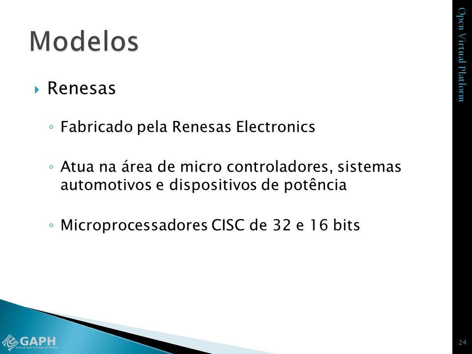 Open Virtual Platform Renesas Fabricado pela Renesas Electronics Atua na área de micro controladores, sistemas automotivos e dispositivos de potência