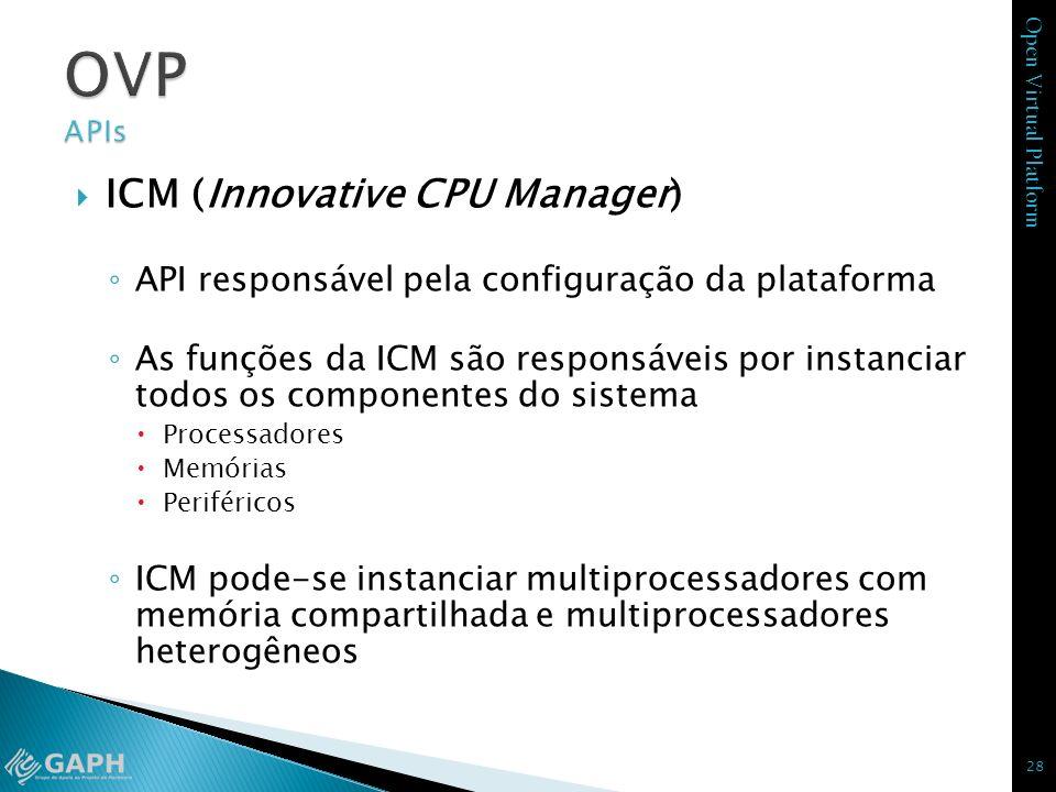 Open Virtual Platform ICM (Innovative CPU Manager) API responsável pela configuração da plataforma As funções da ICM são responsáveis por instanciar t