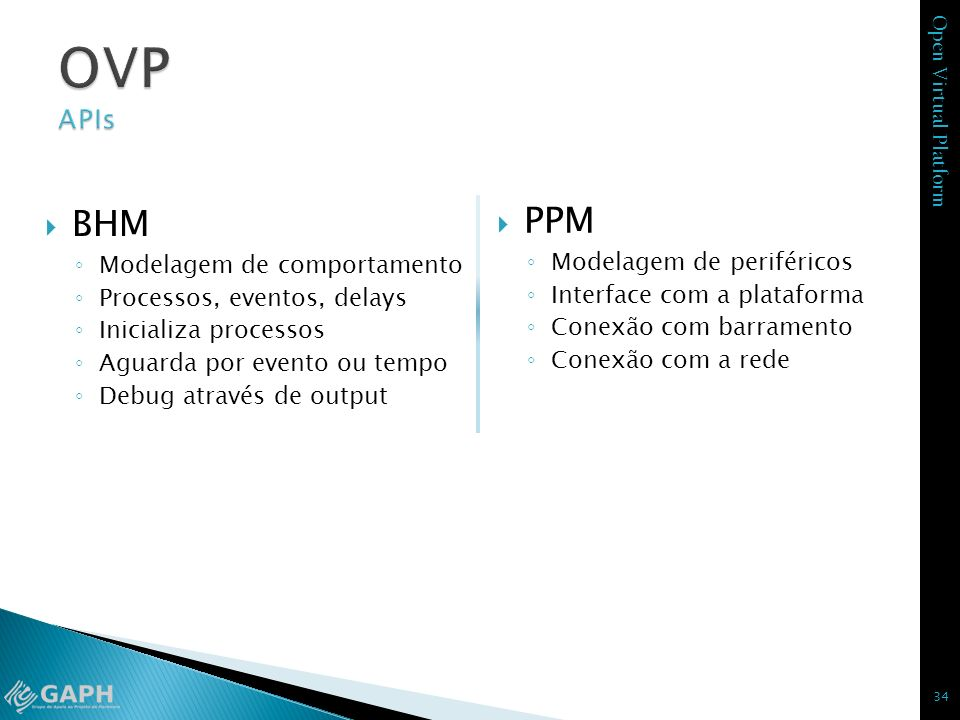 Open Virtual Platform BHM Modelagem de comportamento Processos, eventos, delays Inicializa processos Aguarda por evento ou tempo Debug através de outp