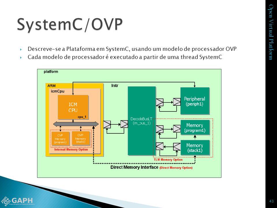 Open Virtual Platform Descreve-se a Plataforma em SystemC, usando um modelo de processador OVP Cada modelo de processador é executado a partir de uma