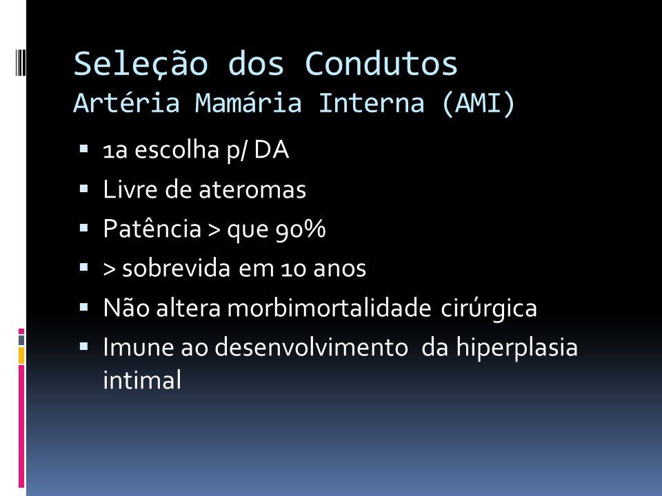 Seleção dos Condutos Artéria Mamária Interna (AMI) 1a escolha p/ DA Livre de ateromas Patência > que 90% > sobrevida em 10 anos Não altera morbimortal