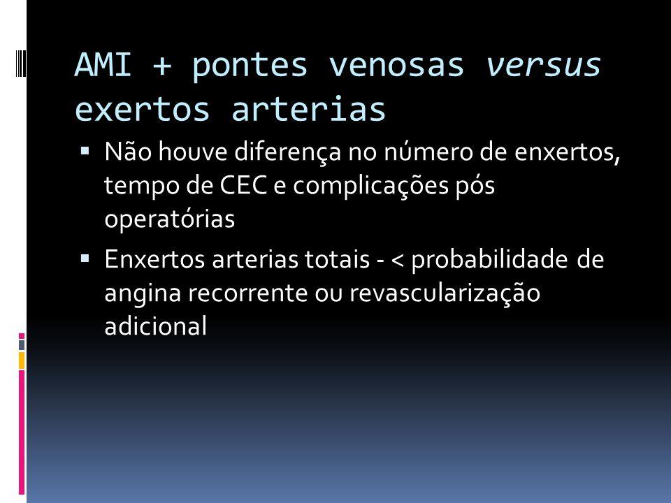 AMI + pontes venosas versus exertos arterias Não houve diferença no número de enxertos, tempo de CEC e complicações pós operatórias Enxertos arterias