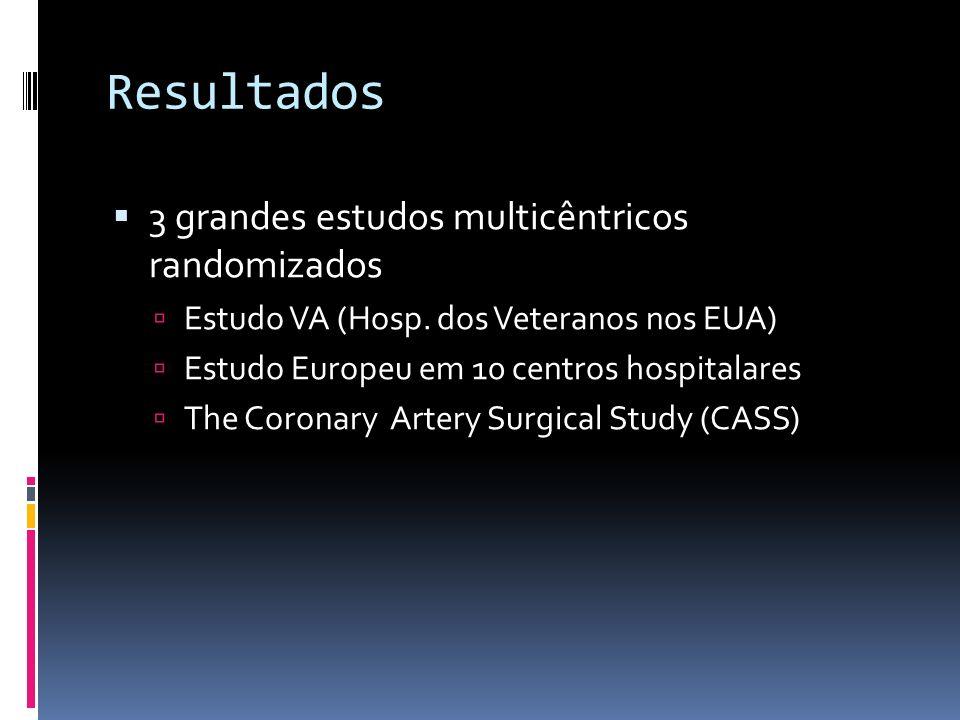 Resultados 3 grandes estudos multicêntricos randomizados Estudo VA (Hosp. dos Veteranos nos EUA) Estudo Europeu em 10 centros hospitalares The Coronar