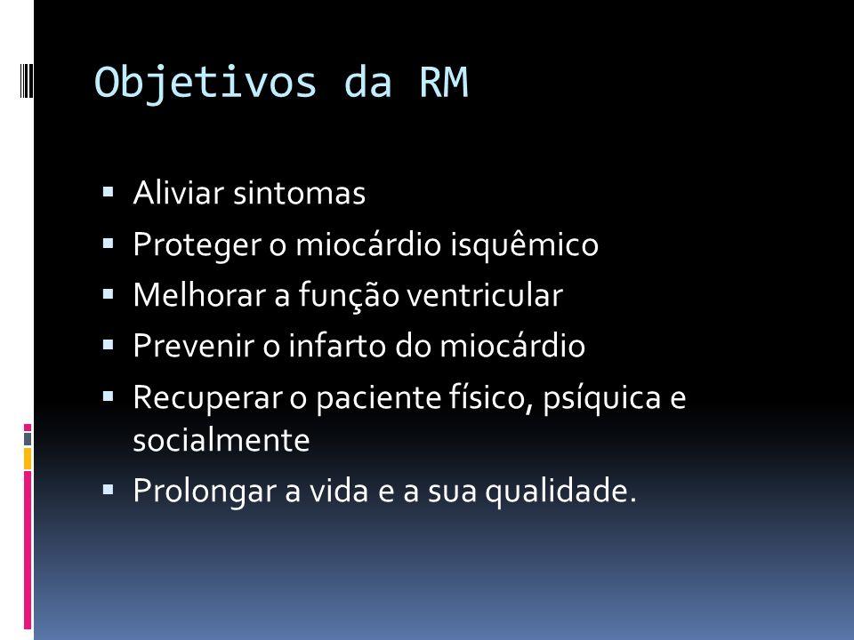 Objetivos da RM Aliviar sintomas Proteger o miocárdio isquêmico Melhorar a função ventricular Prevenir o infarto do miocárdio Recuperar o paciente fís