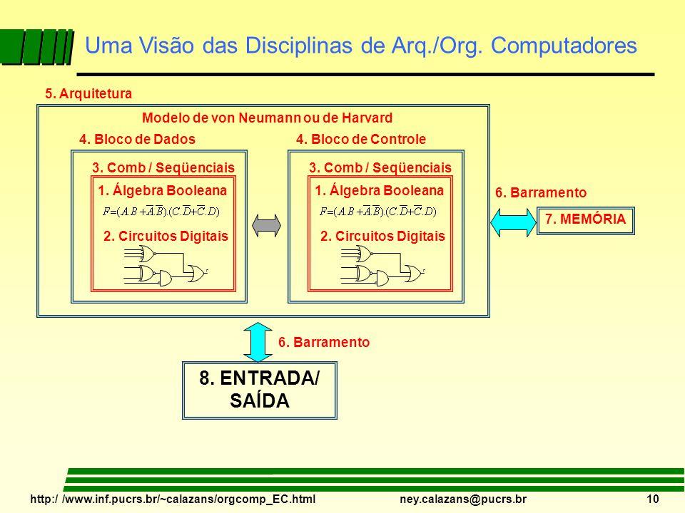 http:/ /www.inf.pucrs.br/~calazans/orgcomp_EC.html ney.calazans@pucrs.br 10 F 1. Álgebra Booleana 2. Circuitos Digitais 3. Comb / Seqüenciais 4. Bloco