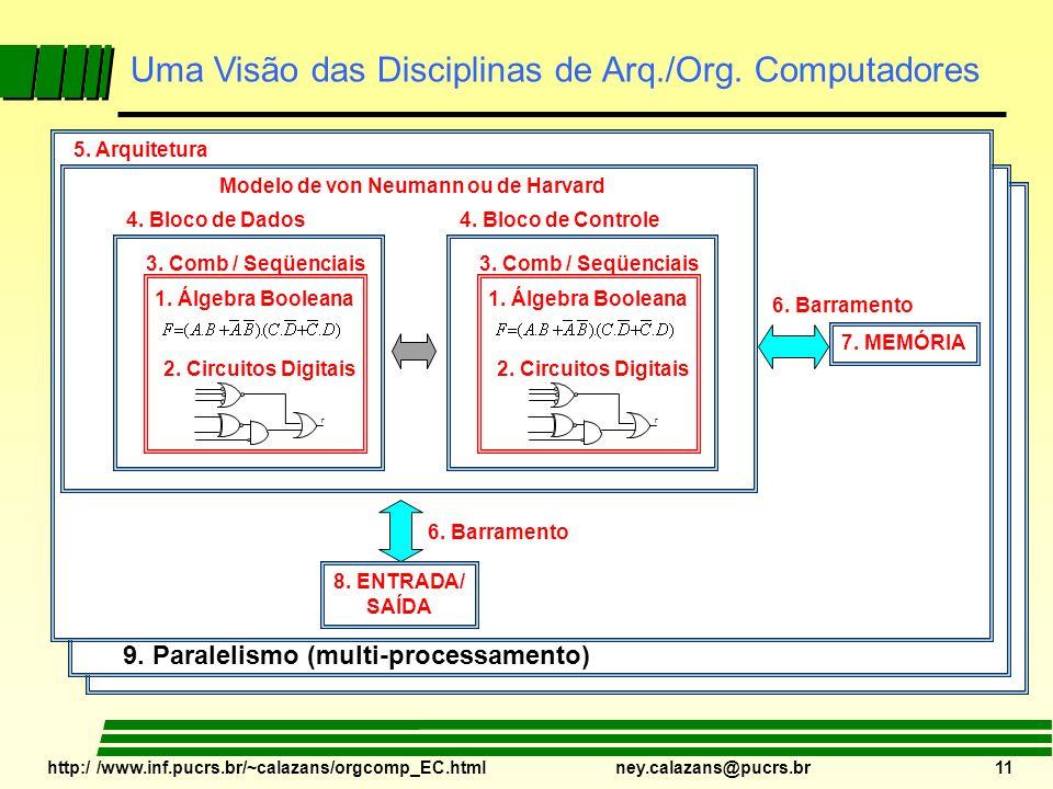 http:/ /www.inf.pucrs.br/~calazans/orgcomp_EC.html ney.calazans@pucrs.br 11 F 1. Álgebra Booleana 2. Circuitos Digitais 3. Comb / Seqüenciais 4. Bloco