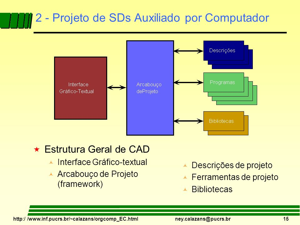 http:/ /www.inf.pucrs.br/~calazans/orgcomp_EC.html ney.calazans@pucrs.br 15 2 - Projeto de SDs Auxiliado por Computador « Estrutura Geral de CAD © Int