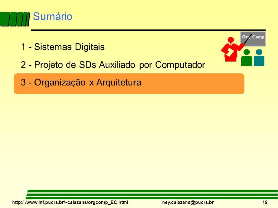 http:/ /www.inf.pucrs.br/~calazans/orgcomp_EC.html ney.calazans@pucrs.br 19 Sumário 1 - Sistemas Digitais 2 - Projeto de SDs Auxiliado por Computador