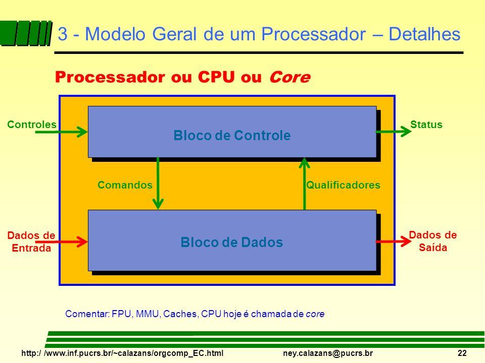 http:/ /www.inf.pucrs.br/~calazans/orgcomp_EC.html ney.calazans@pucrs.br 22 3 - Modelo Geral de um Processador – Detalhes Bloco de Controle Bloco de D