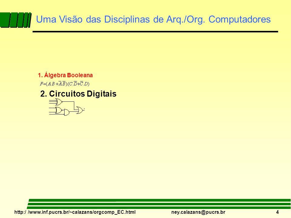 http:/ /www.inf.pucrs.br/~calazans/orgcomp_EC.html ney.calazans@pucrs.br 25 3 - Interface CPU-Mem., von Neuman, e Busca Memória CPU PC address data IR ADD r5,r1,r3 200 ADD r5,r1,r3 201