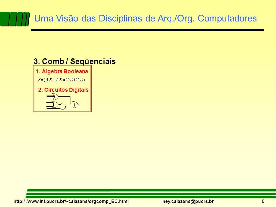 http:/ /www.inf.pucrs.br/~calazans/orgcomp_EC.html ney.calazans@pucrs.br 5 F 1. Álgebra Booleana 2. Circuitos Digitais 3. Comb / Seqüenciais Uma Visão