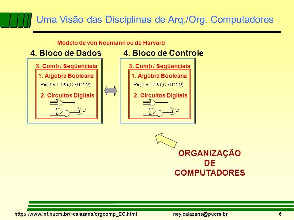 http:/ /www.inf.pucrs.br/~calazans/orgcomp_EC.html ney.calazans@pucrs.br 6 F 1. Álgebra Booleana 2. Circuitos Digitais 3. Comb / Seqüenciais 4. Bloco