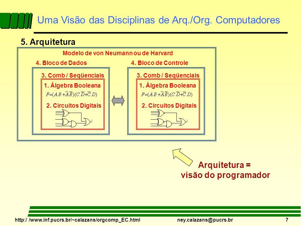 http:/ /www.inf.pucrs.br/~calazans/orgcomp_EC.html ney.calazans@pucrs.br 7 F 1. Álgebra Booleana 2. Circuitos Digitais 3. Comb / Seqüenciais 4. Bloco