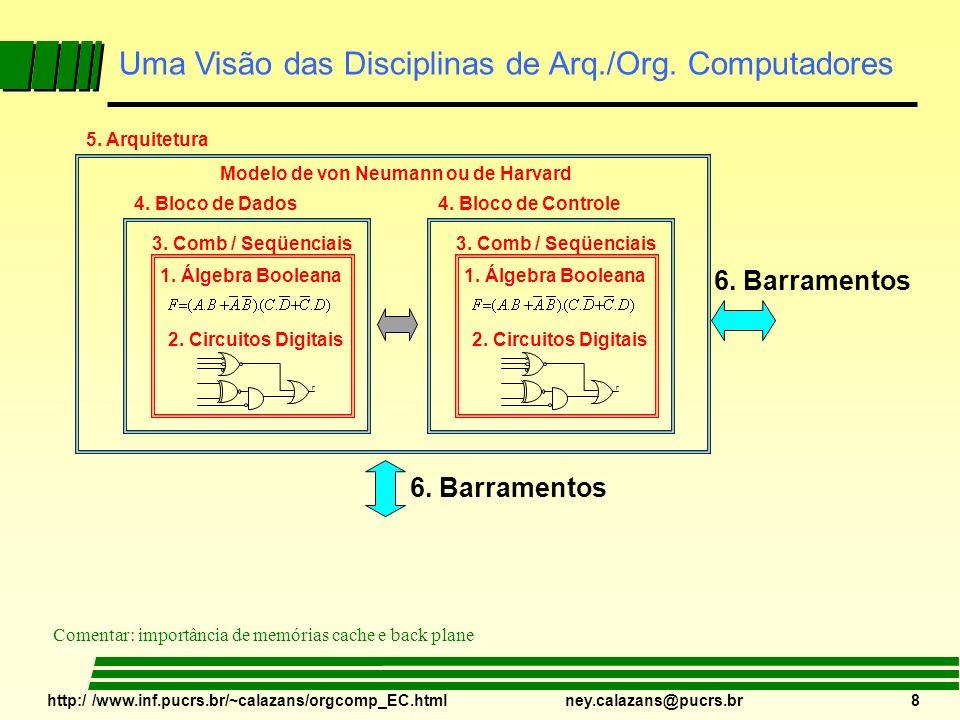 http:/ /www.inf.pucrs.br/~calazans/orgcomp_EC.html ney.calazans@pucrs.br 8 F 1. Álgebra Booleana 2. Circuitos Digitais 3. Comb / Seqüenciais 4. Bloco