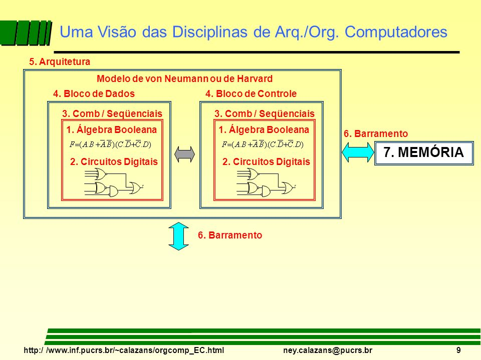 http:/ /www.inf.pucrs.br/~calazans/orgcomp_EC.html ney.calazans@pucrs.br 9 F 1. Álgebra Booleana 2. Circuitos Digitais 3. Comb / Seqüenciais 4. Bloco