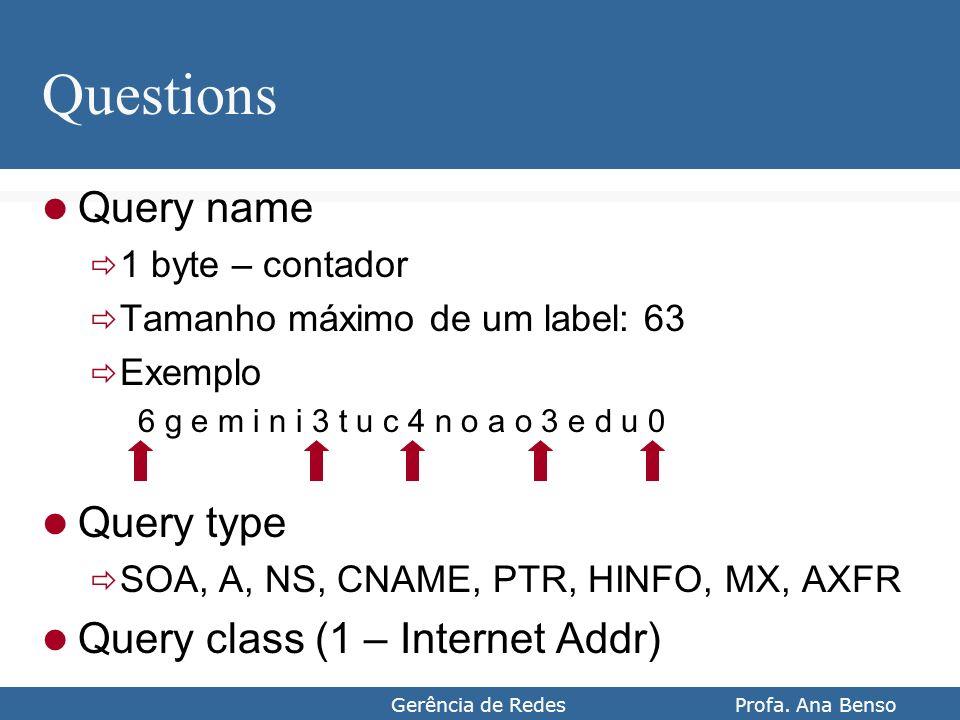 Gerência de Redes Profa. Ana Benso Questions Query name 1 byte – contador Tamanho máximo de um label: 63 Exemplo 6 g e m i n i 3 t u c 4 n o a o 3 e d