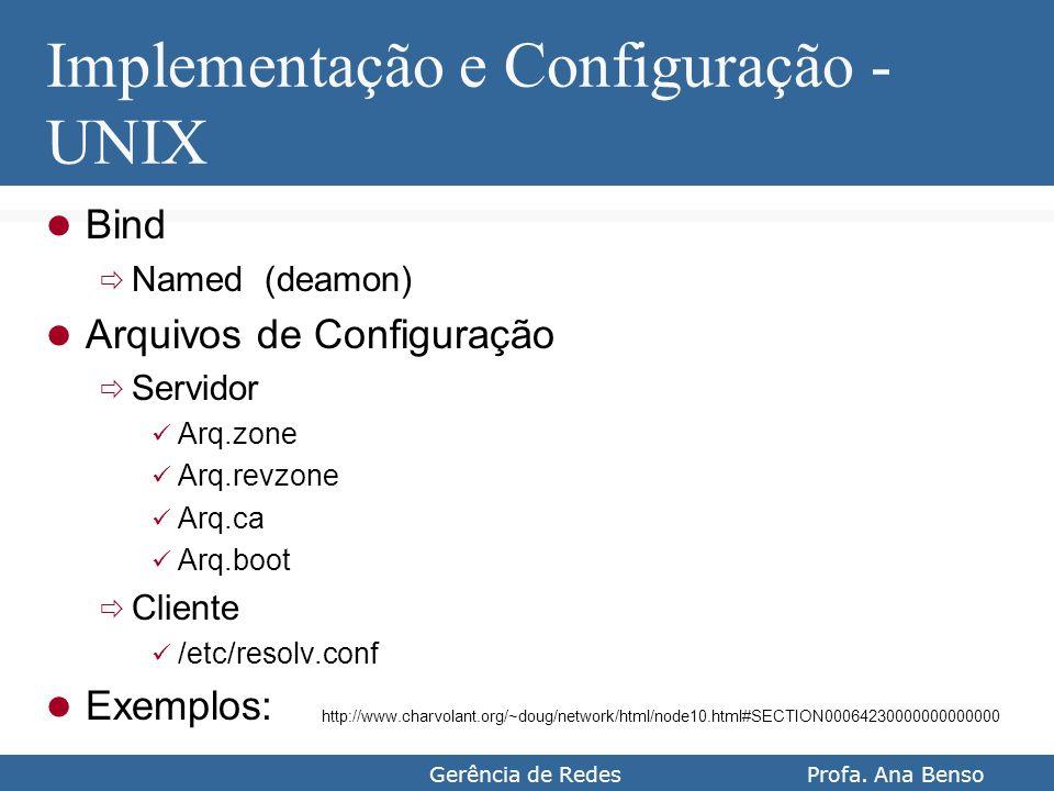 Gerência de Redes Profa. Ana Benso Implementação e Configuração - UNIX Bind Named (deamon) Arquivos de Configuração Servidor Arq.zone Arq.revzone Arq.