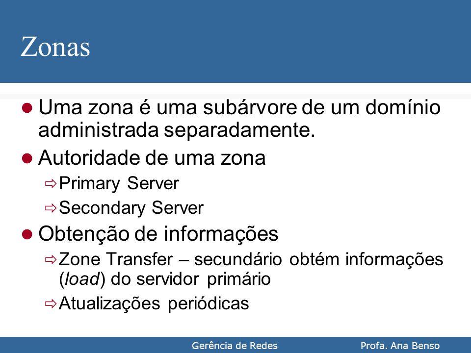Gerência de Redes Profa. Ana Benso Zonas Uma zona é uma subárvore de um domínio administrada separadamente. Autoridade de uma zona Primary Server Seco