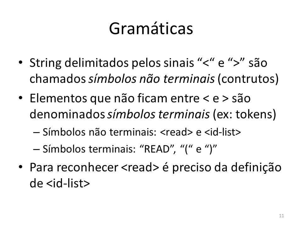 Gramáticas String delimitados pelos sinais são chamados símbolos não terminais (contrutos) Elementos que não ficam entre são denominados símbolos term