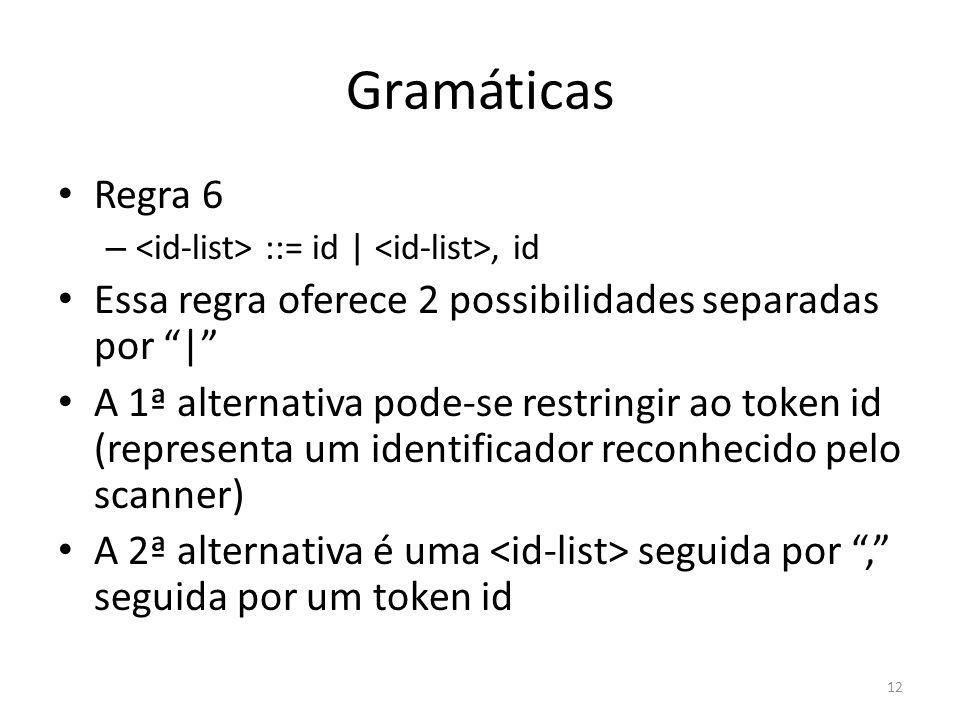 Gramáticas Regra 6 – ::= id |, id Essa regra oferece 2 possibilidades separadas por | A 1ª alternativa pode-se restringir ao token id (representa um i