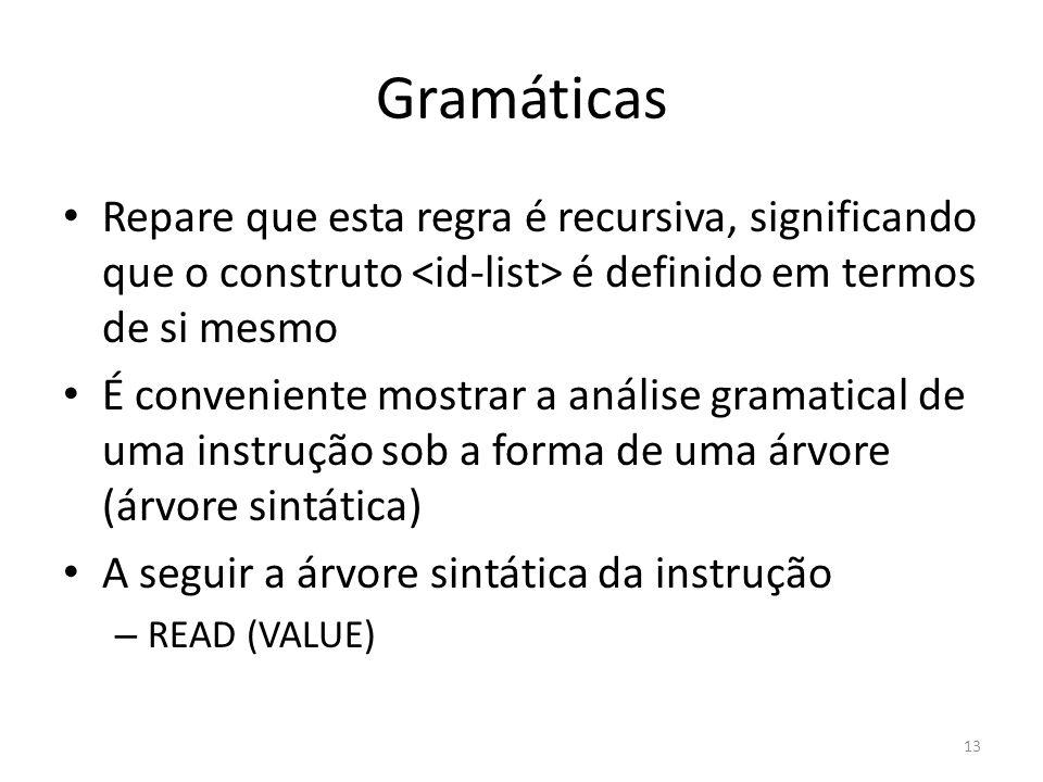 Gramáticas Repare que esta regra é recursiva, significando que o construto é definido em termos de si mesmo É conveniente mostrar a análise gramatical
