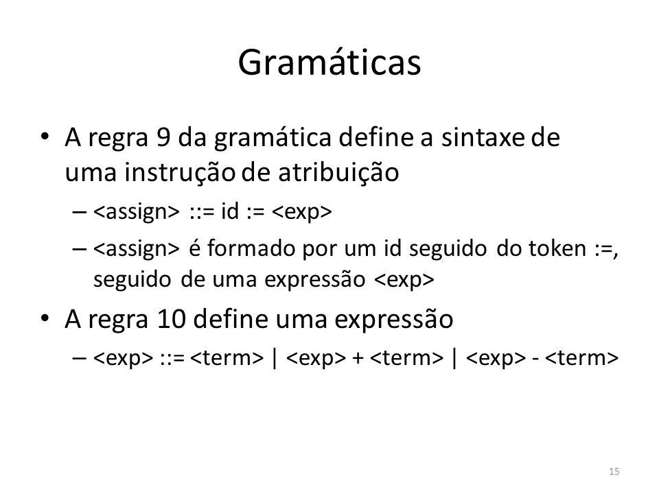 Gramáticas A regra 9 da gramática define a sintaxe de uma instrução de atribuição – ::= id := – é formado por um id seguido do token :=, seguido de um
