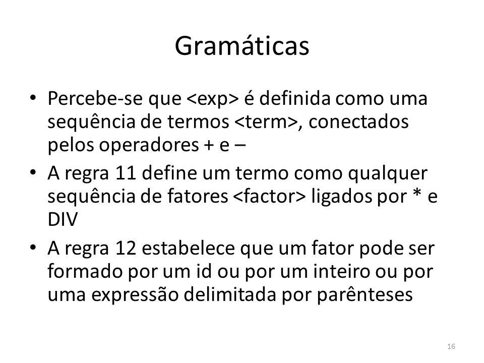Gramáticas Percebe-se que é definida como uma sequência de termos, conectados pelos operadores + e – A regra 11 define um termo como qualquer sequênci