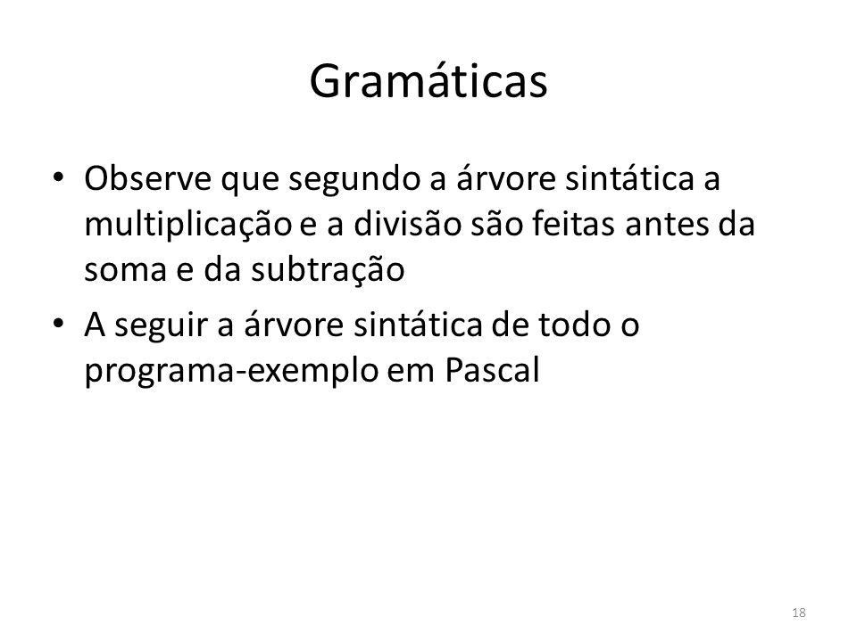 Gramáticas Observe que segundo a árvore sintática a multiplicação e a divisão são feitas antes da soma e da subtração A seguir a árvore sintática de t