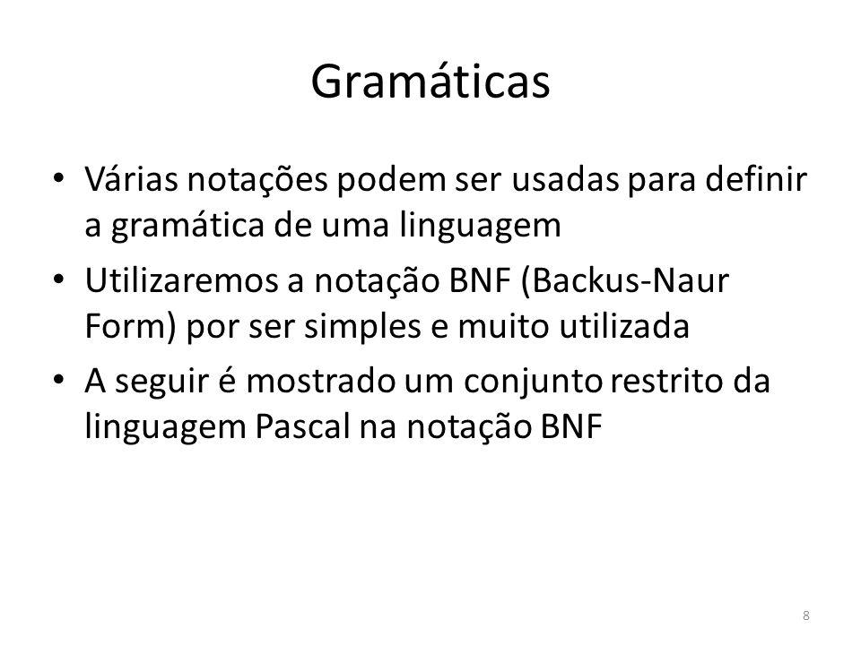 Gramáticas Várias notações podem ser usadas para definir a gramática de uma linguagem Utilizaremos a notação BNF (Backus-Naur Form) por ser simples e