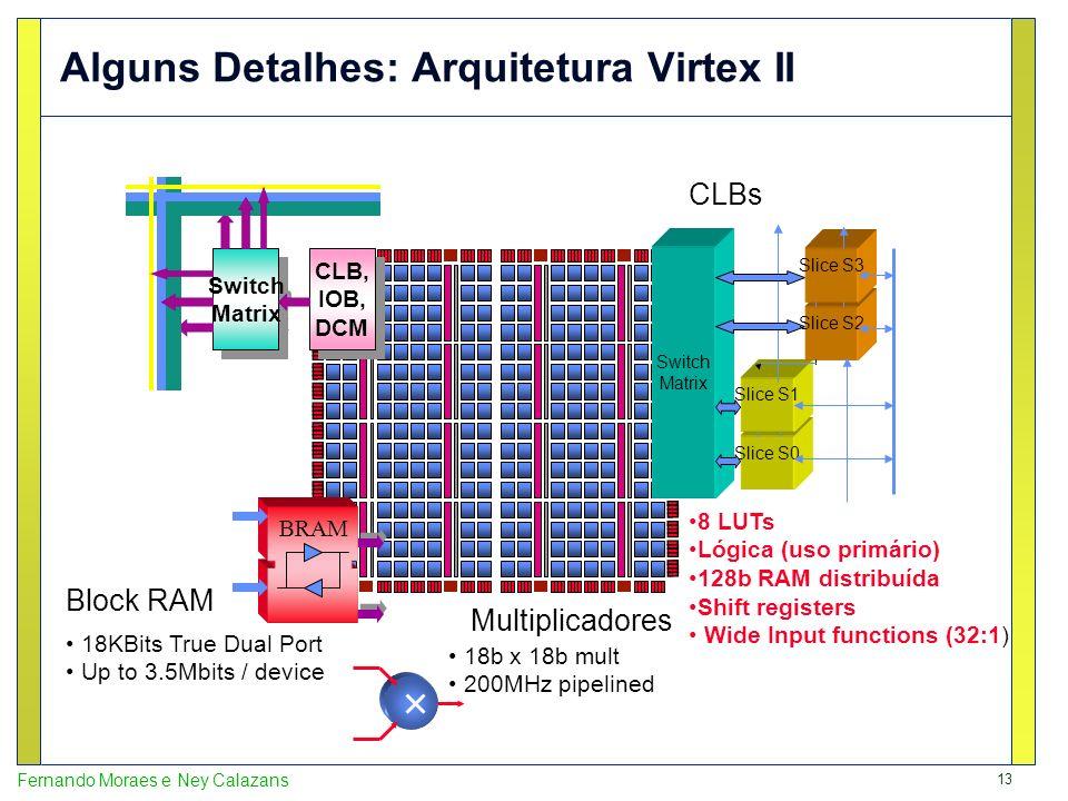 13 Fernando Moraes e Ney Calazans Switch Matrix Switch Matrix CLB, IOB, DCM CLB, IOB, DCM BRAM 18b x 18b mult 200MHz pipelined Multiplicadores 18KBits