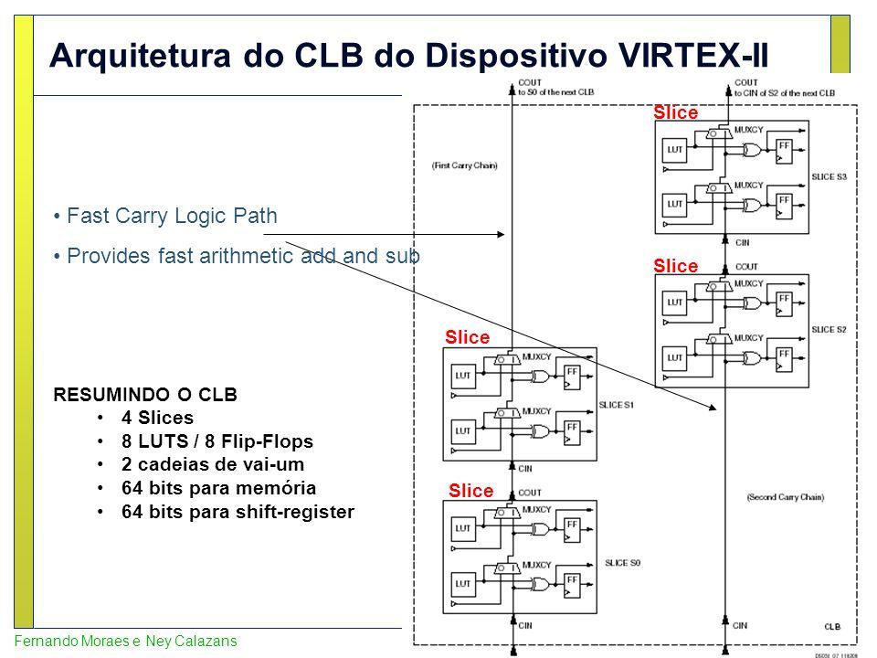 15 Fernando Moraes e Ney Calazans Arquitetura do CLB do Dispositivo VIRTEX-II Slice Fast Carry Logic Path Provides fast arithmetic add and sub RESUMIN