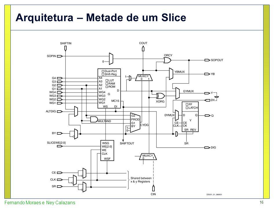 16 Fernando Moraes e Ney Calazans Arquitetura – Metade de um Slice