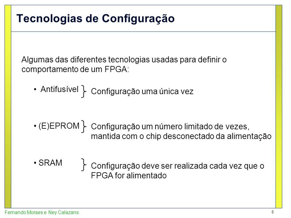 8 Fernando Moraes e Ney Calazans Algumas das diferentes tecnologias usadas para definir o comportamento de um FPGA: Antifusível (E)EPROM SRAM Configur