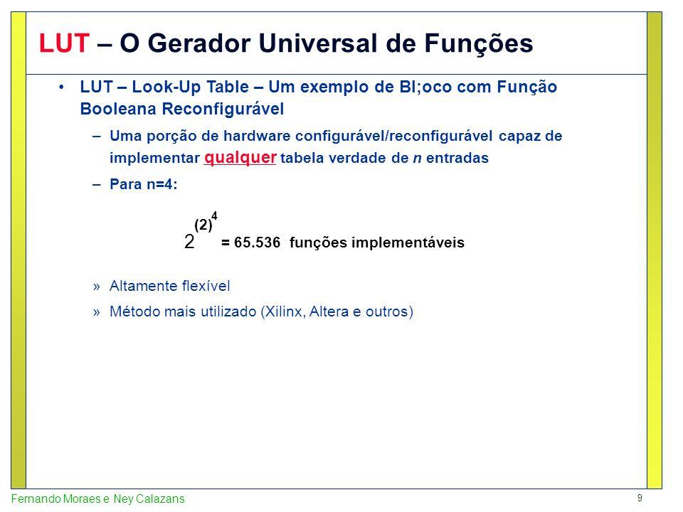 9 Fernando Moraes e Ney Calazans LUT – O Gerador Universal de Funções LUT – Look-Up Table – Um exemplo de Bl;oco com Função Booleana Reconfigurável –U