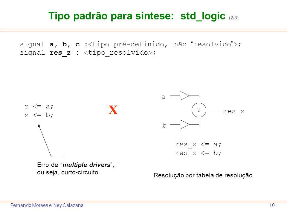 10Fernando Moraes e Ney Calazans Tipo padrão para síntese: std_logic (2/3) signal a, b, c : ; signal res_z : ; z <= a; z <= b; res_z <= a; res_z <= b;