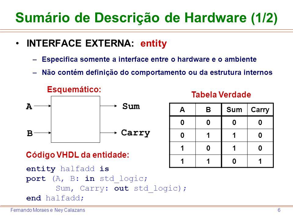 7Fernando Moraes e Ney Calazans COMPORTAMENTO : architecture –Especifica o comportamento e/ou a estrutura internos da entity –Deve ser associada a uma entity específica –Uma entity pode ter associada a si várias architecture (representando diferentes formas de implementar um mesmo módulo) architecture comp of halfadd is begin Sum <= A xor B; Carry <= A and B; end comp; Sumário de Descrição de Hardware (2/2) Código VHDL da entidade: