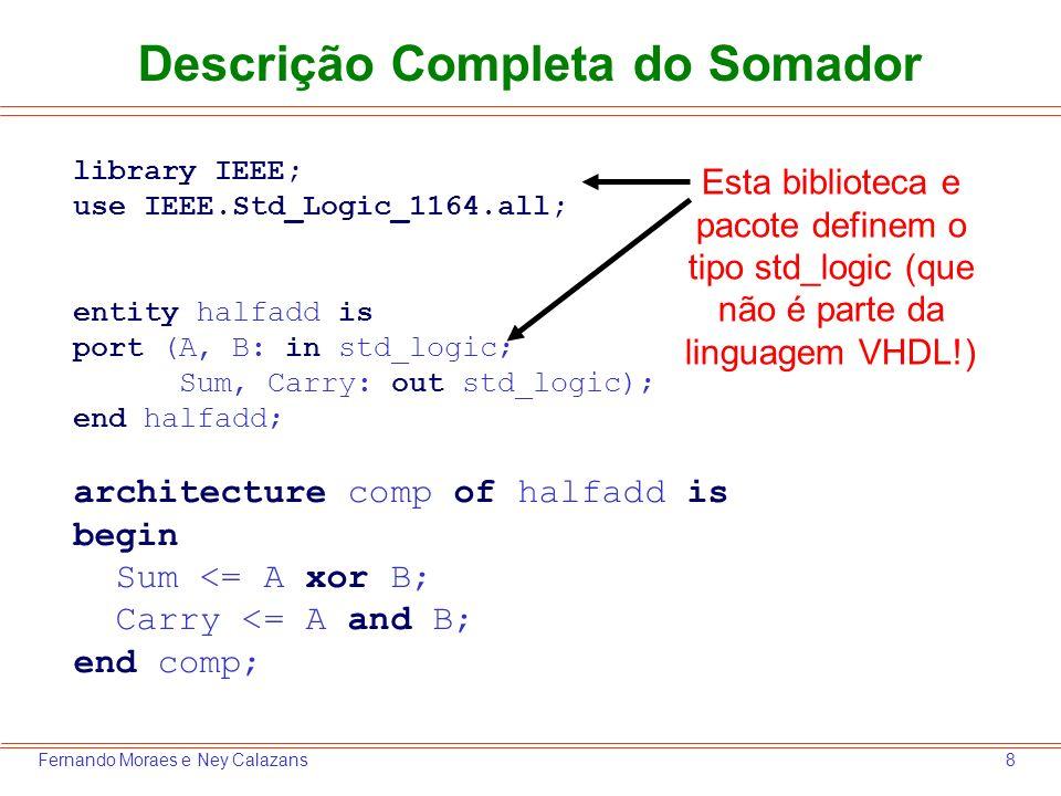 8Fernando Moraes e Ney Calazans Descrição Completa do Somador library IEEE; use IEEE.Std_Logic_1164.all; entity halfadd is port (A, B: in std_logic; S