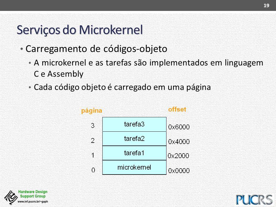 Serviços do Microkernel Carregamento de códigos-objeto A microkernel e as tarefas são implementados em linguagem C e Assembly Cada código objeto é car