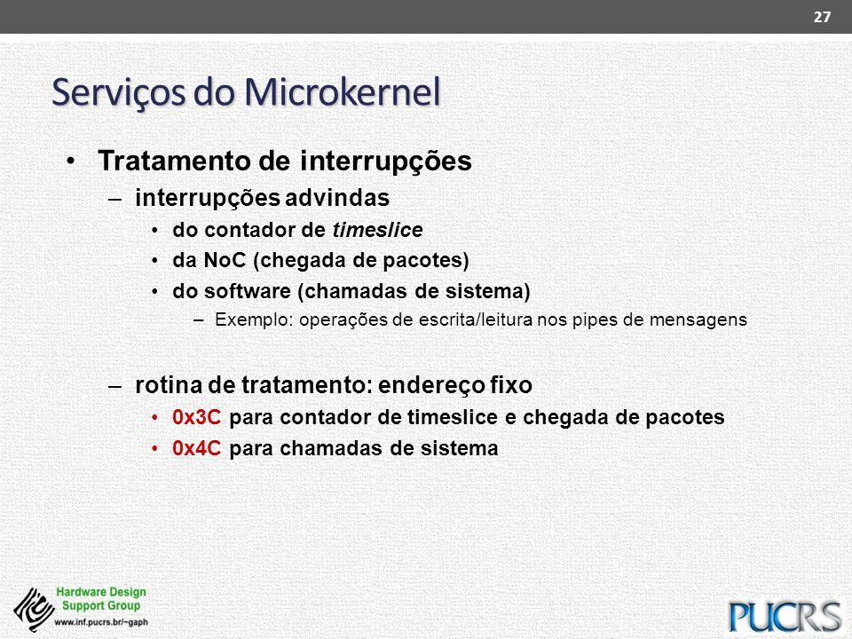Serviços do Microkernel 27 Tratamento de interrupções –interrupções advindas do contador de timeslice da NoC (chegada de pacotes) do software (chamada