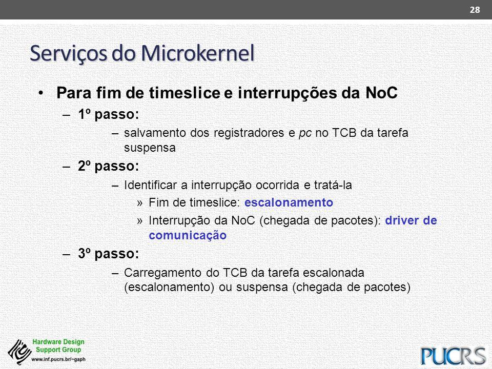 Serviços do Microkernel 28 Para fim de timeslice e interrupções da NoC –1º passo: –salvamento dos registradores e pc no TCB da tarefa suspensa –2º pas